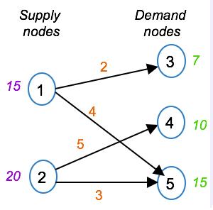 Beyond_Linear_Programming