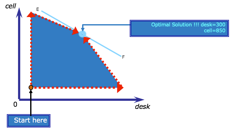 Linear_Programming